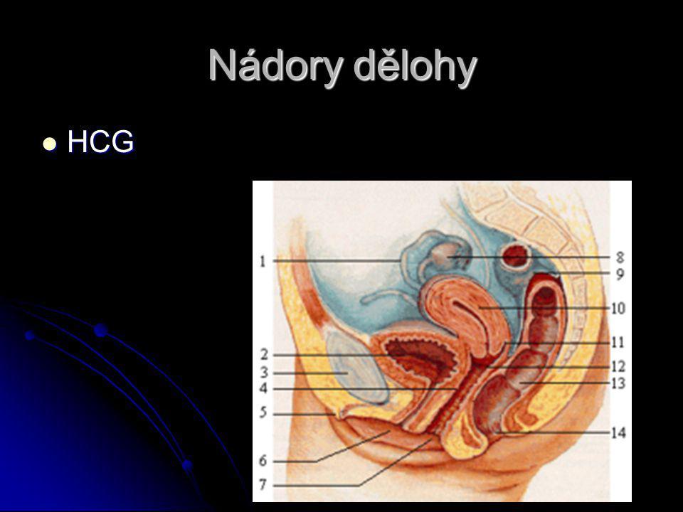Nádory dělohy HCG
