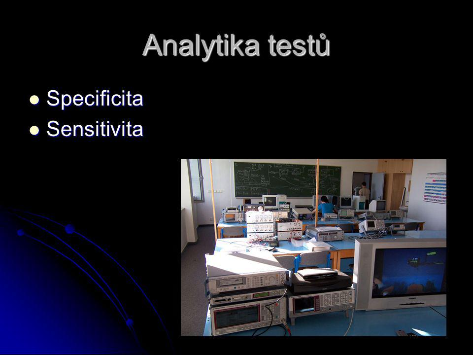 Analytika testů Specificita Sensitivita