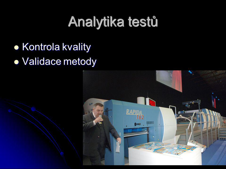 Analytika testů Kontrola kvality Validace metody