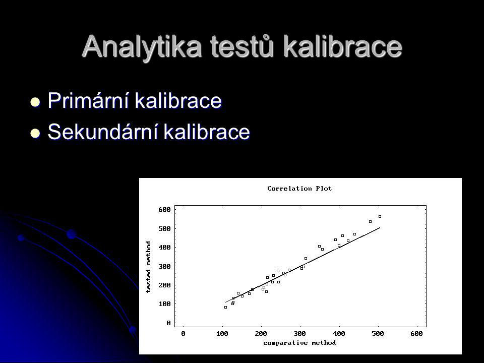 Analytika testů kalibrace