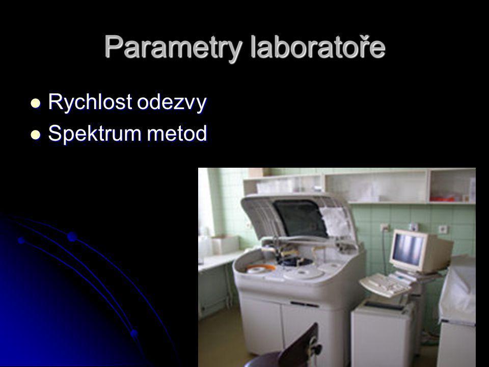 Parametry laboratoře Rychlost odezvy Spektrum metod