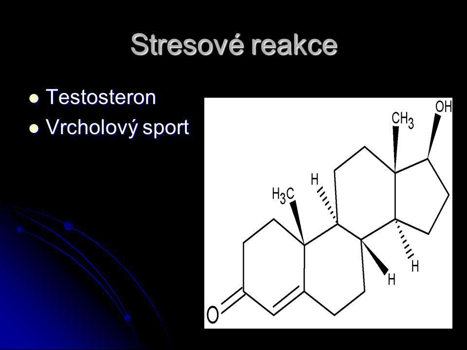 Stresové reakce Testosteron Vrcholový sport