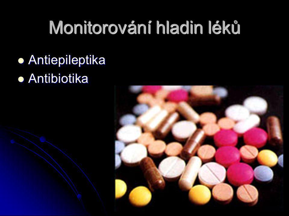 Monitorování hladin léků