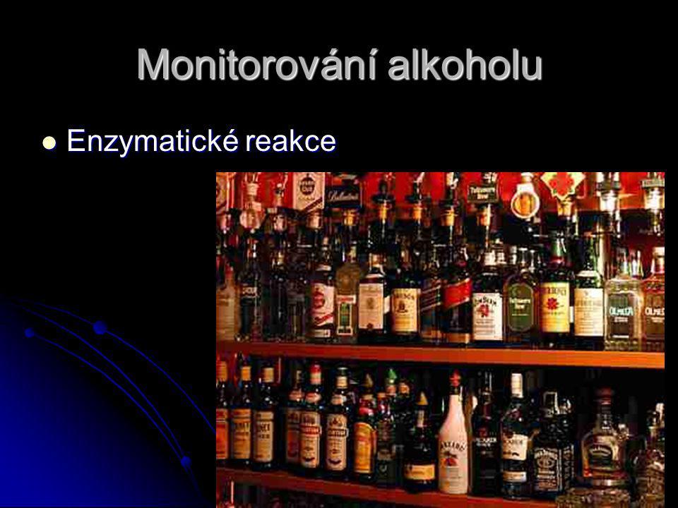 Monitorování alkoholu