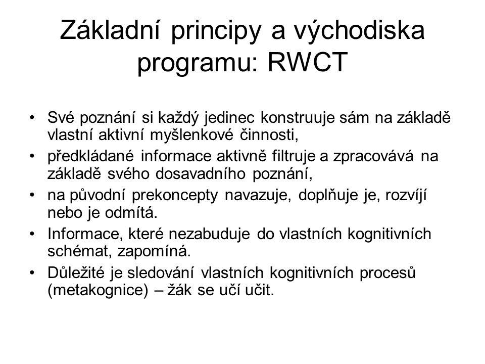 Základní principy a východiska programu: RWCT