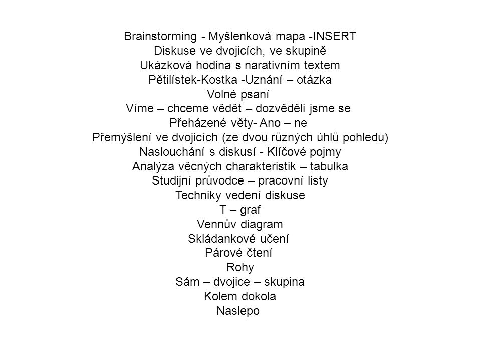 Brainstorming - Myšlenková mapa -INSERT