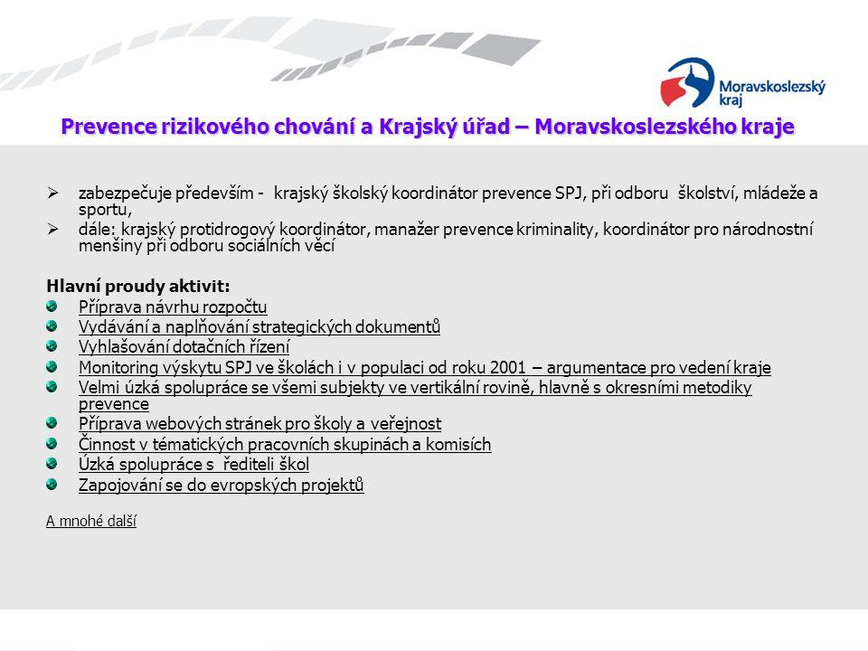 Prevence rizikového chování a Krajský úřad – Moravskoslezského kraje