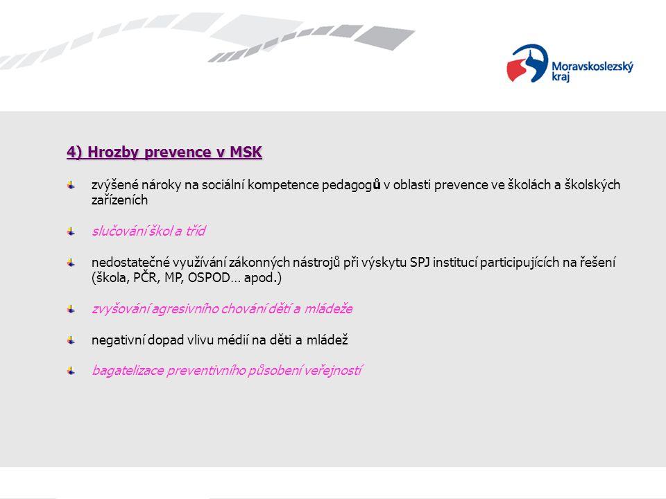 4) Hrozby prevence v MSK zvýšené nároky na sociální kompetence pedagogů v oblasti prevence ve školách a školských zařízeních.