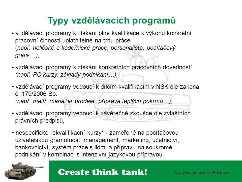 Typy vzdělávacích programů