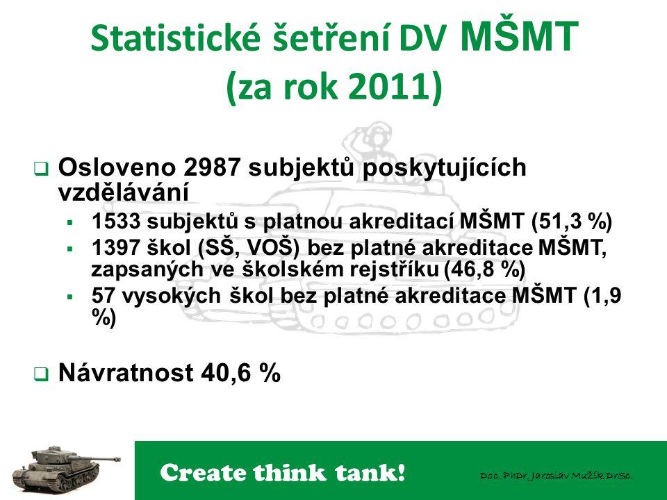 Statistické šetření DV MŠMT (za rok 2011)