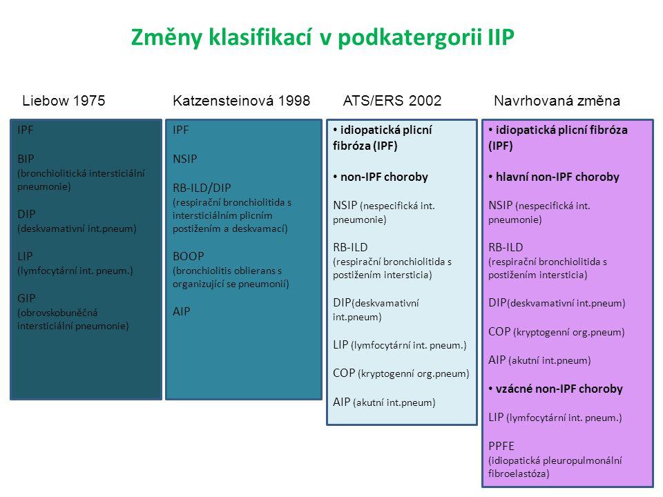 Změny klasifikací v podkatergorii IIP