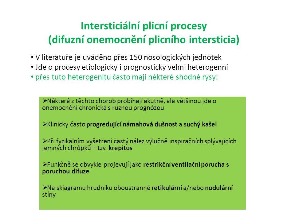 Intersticiální plicní procesy (difuzní onemocnění plicního intersticia)