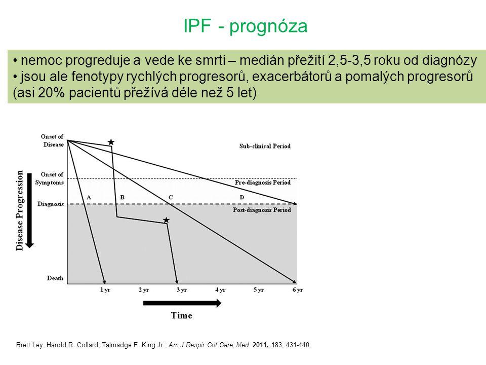 IPF - prognóza nemoc progreduje a vede ke smrti – medián přežití 2,5-3,5 roku od diagnózy.