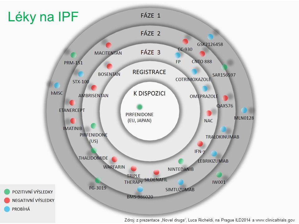 "Léky na IPF Zdroj: z prezentace ""Novel drugs , Luca Richeldi, na Prague ILD2014 a www.clinicaltrials.gov."