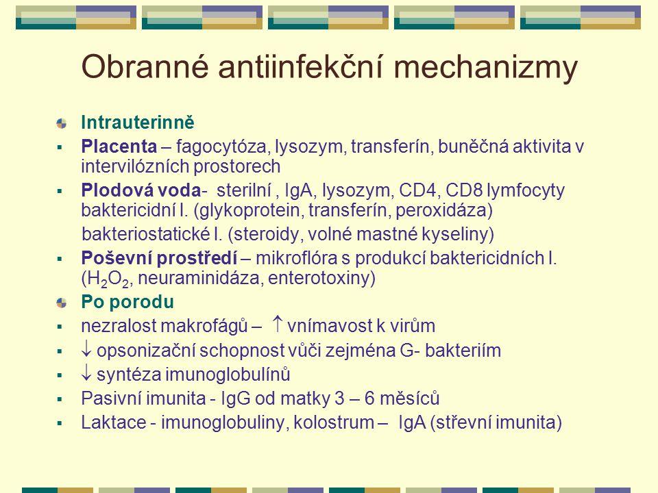 Obranné antiinfekční mechanizmy