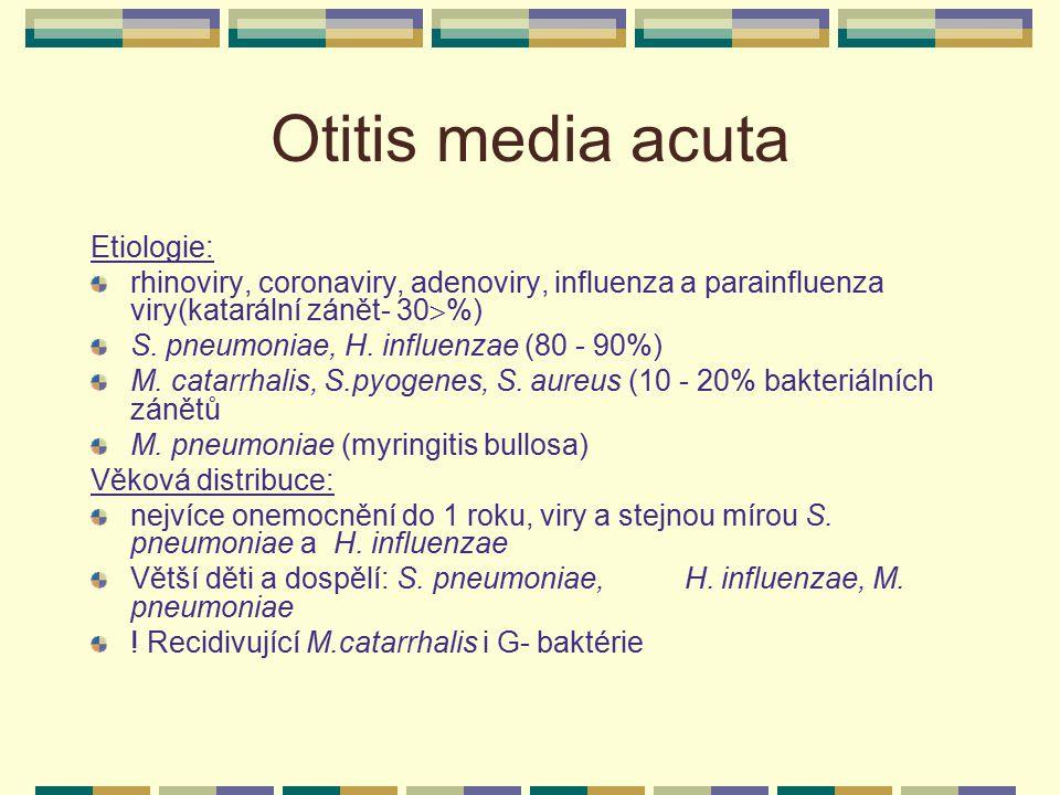 Otitis media acuta Etiologie: