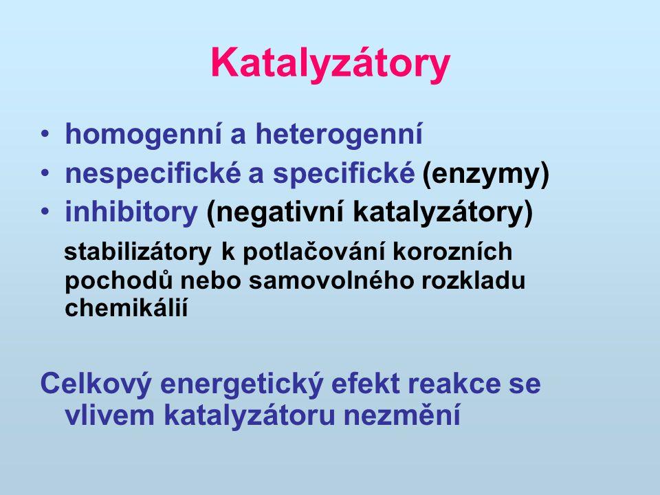 Katalyzátory homogenní a heterogenní