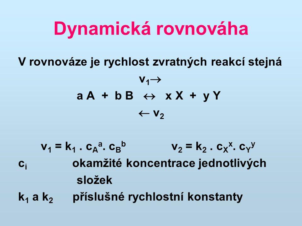 Dynamická rovnováha V rovnováze je rychlost zvratných reakcí stejná