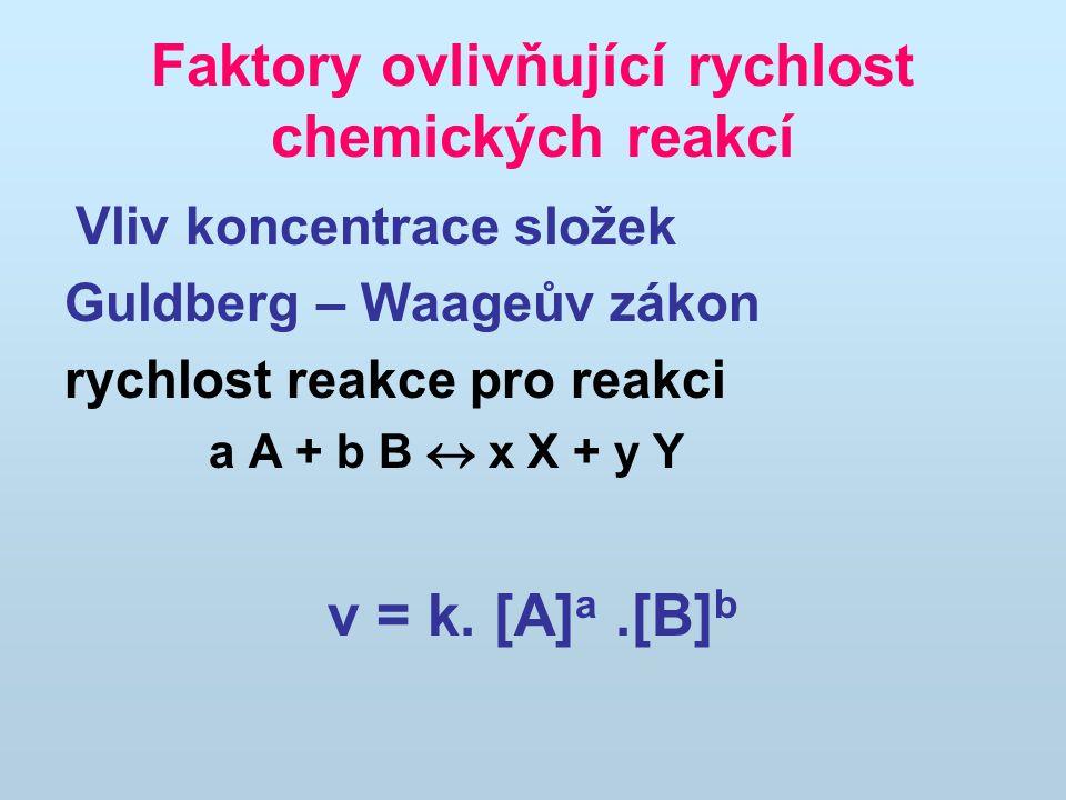 Faktory ovlivňující rychlost chemických reakcí