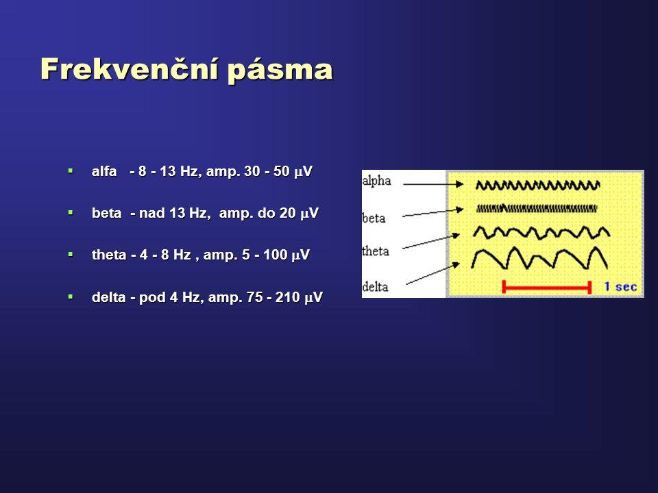 Frekvenční pásma alfa - 8 - 13 Hz, amp. 30 - 50 mV