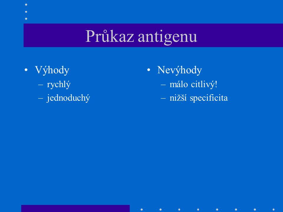 Průkaz antigenu Výhody Nevýhody rychlý jednoduchý málo citlivý!