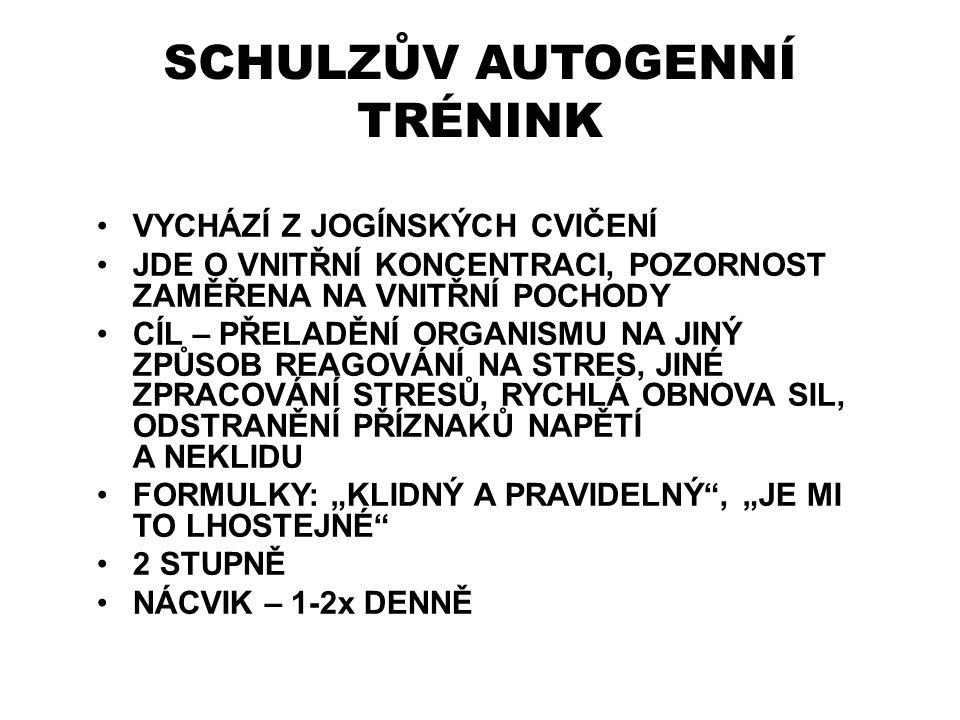 SCHULZŮV AUTOGENNÍ TRÉNINK