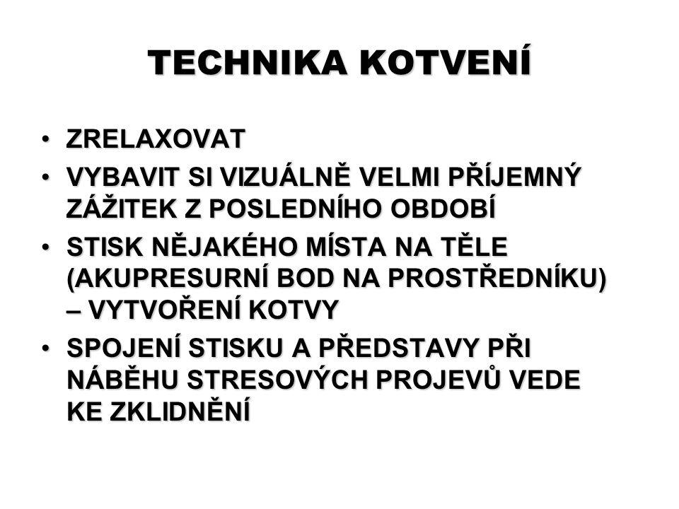 TECHNIKA KOTVENÍ ZRELAXOVAT