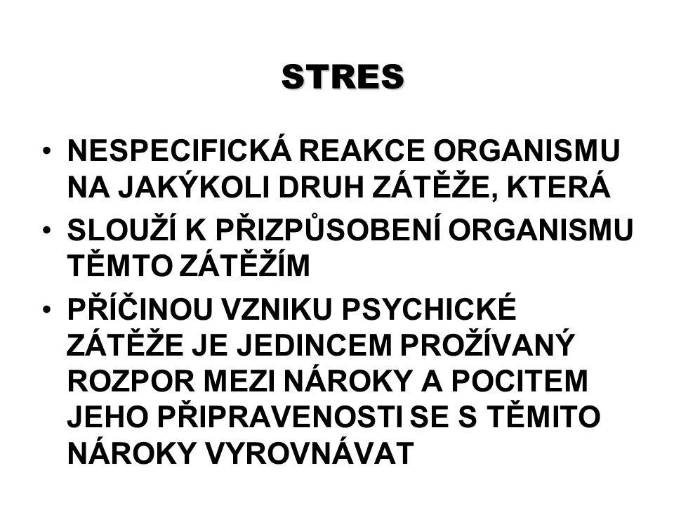 STRES NESPECIFICKÁ REAKCE ORGANISMU NA JAKÝKOLI DRUH ZÁTĚŽE, KTERÁ