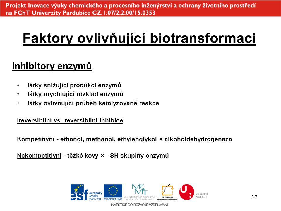 Faktory ovlivňující biotransformaci