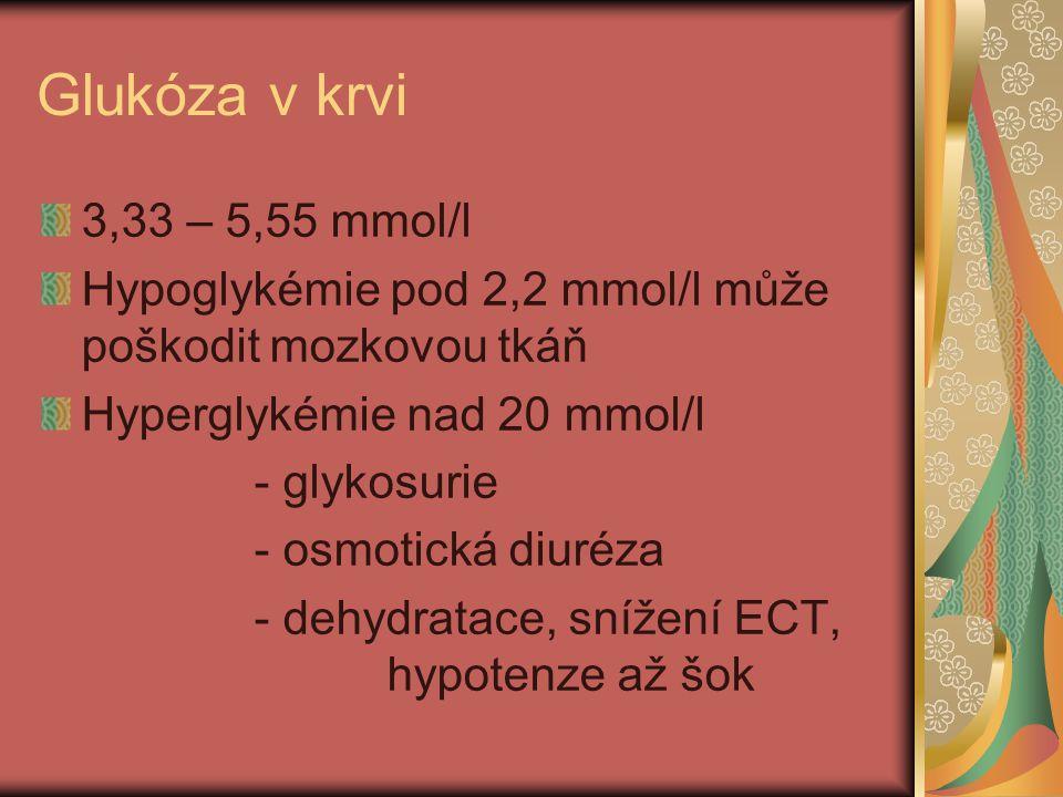 Glukóza v krvi 3,33 – 5,55 mmol/l. Hypoglykémie pod 2,2 mmol/l může poškodit mozkovou tkáň. Hyperglykémie nad 20 mmol/l.