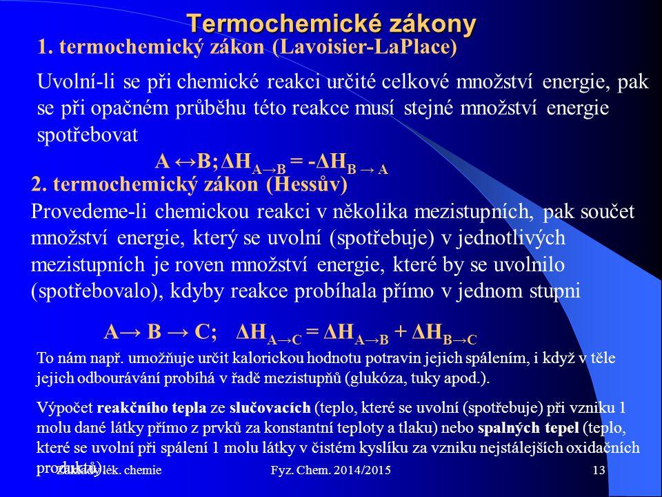 Termochemické zákony 1. termochemický zákon (Lavoisier-LaPlace)