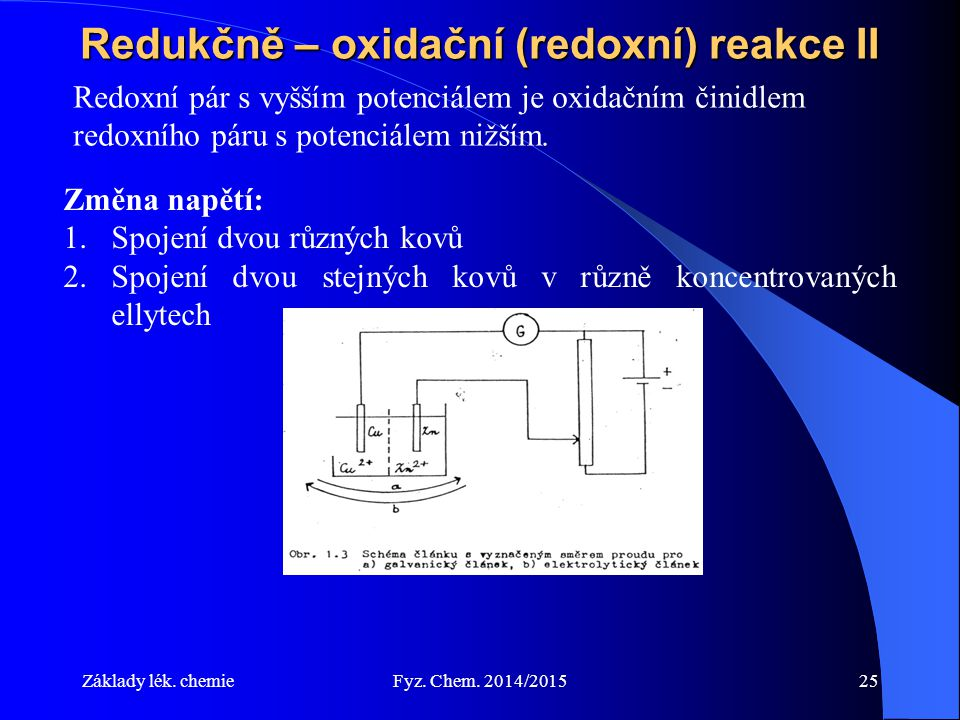 Redukčně – oxidační (redoxní) reakce II