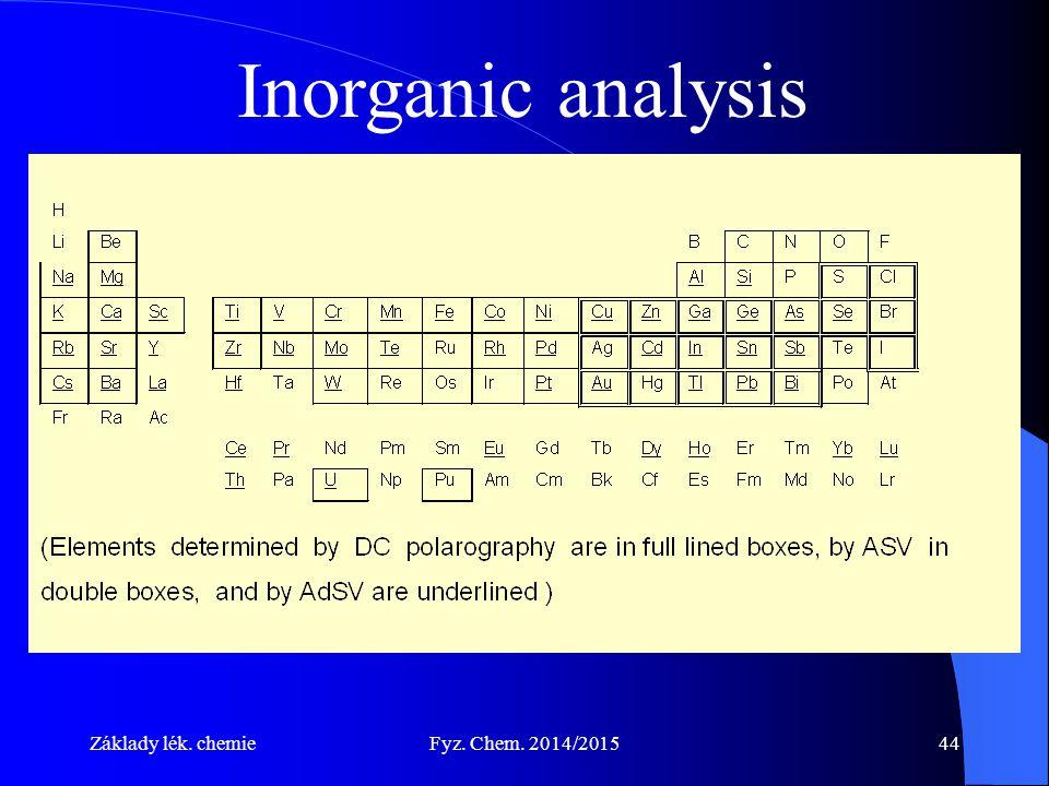 Inorganic analysis Základy lék. chemie Fyz. Chem. 2014/2015