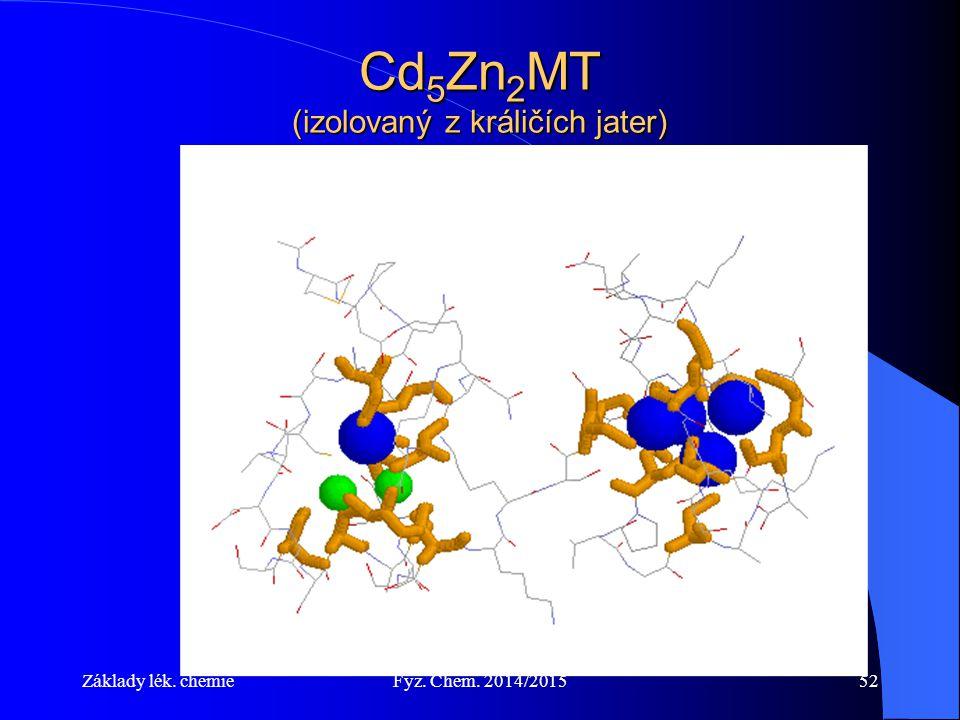 Cd5Zn2MT (izolovaný z králičích jater)