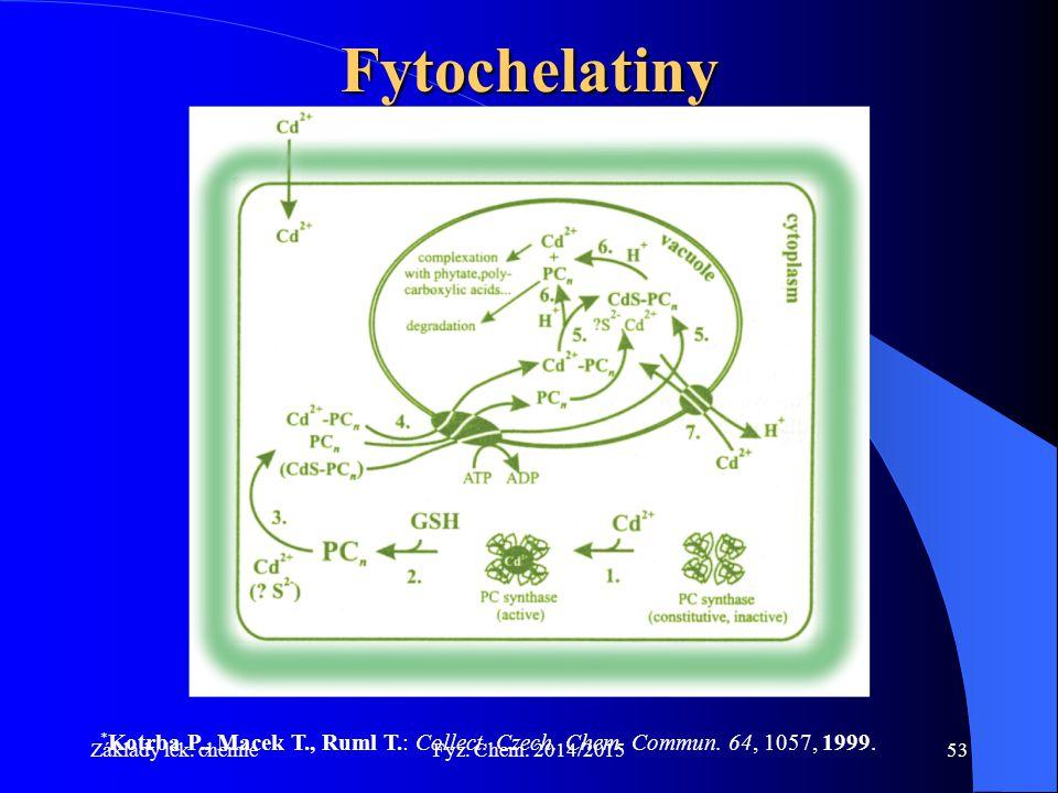 Fytochelatiny Základy lék. chemie. *Kotrba P., Macek T., Ruml T.: Collect. Czech. Chem. Commun. 64, 1057, 1999.