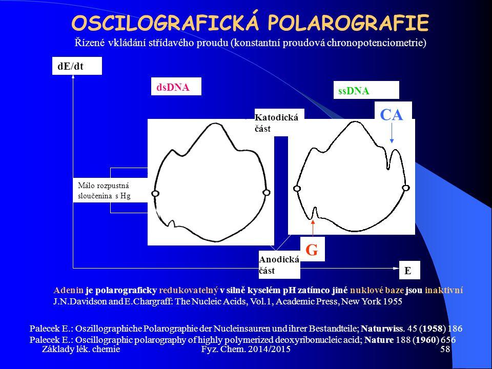 OSCILOGRAFICKÁ POLAROGRAFIE
