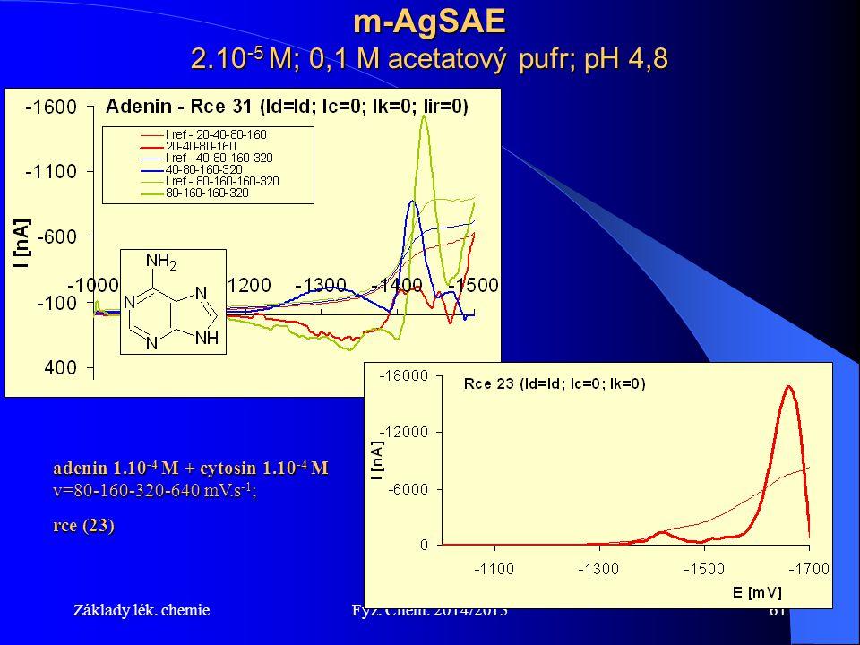 m-AgSAE 2.10-5 M; 0,1 M acetatový pufr; pH 4,8