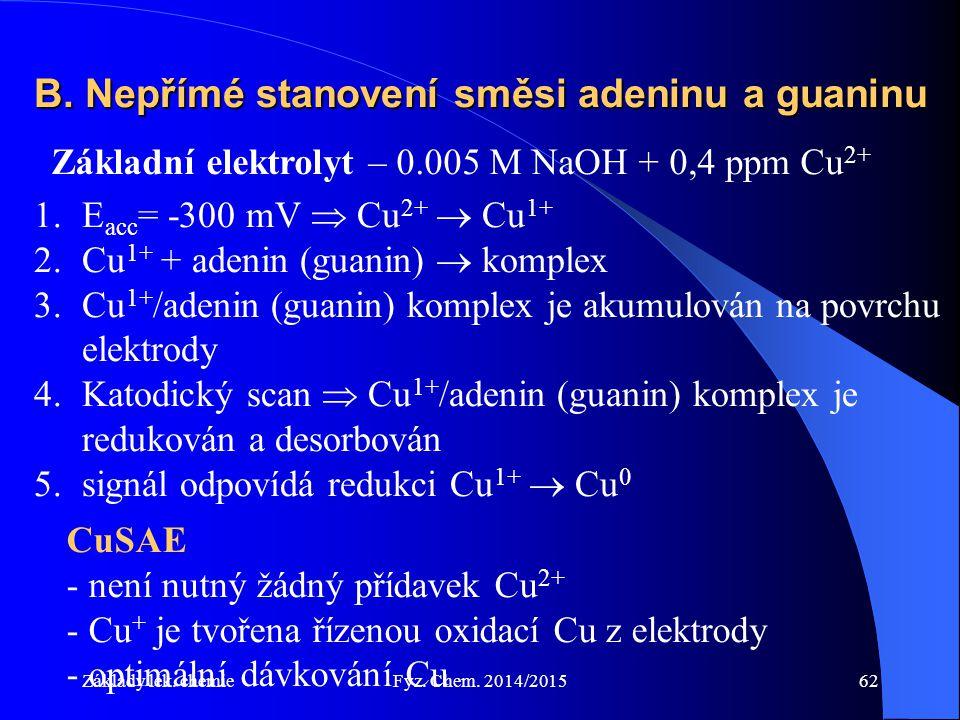 B. Nepřímé stanovení směsi adeninu a guaninu