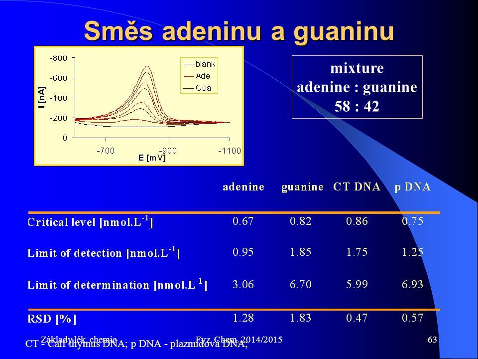Směs adeninu a guaninu mixture adenine : guanine 58 : 42