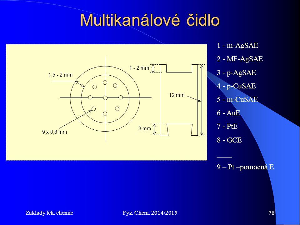 Multikanálové čidlo 1 - m-AgSAE 2 - MF-AgSAE 3 - p-AgSAE 4 - p-CuSAE