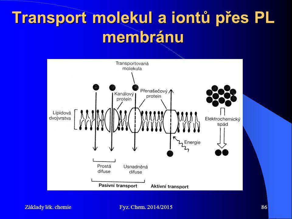 Transport molekul a iontů přes PL membránu