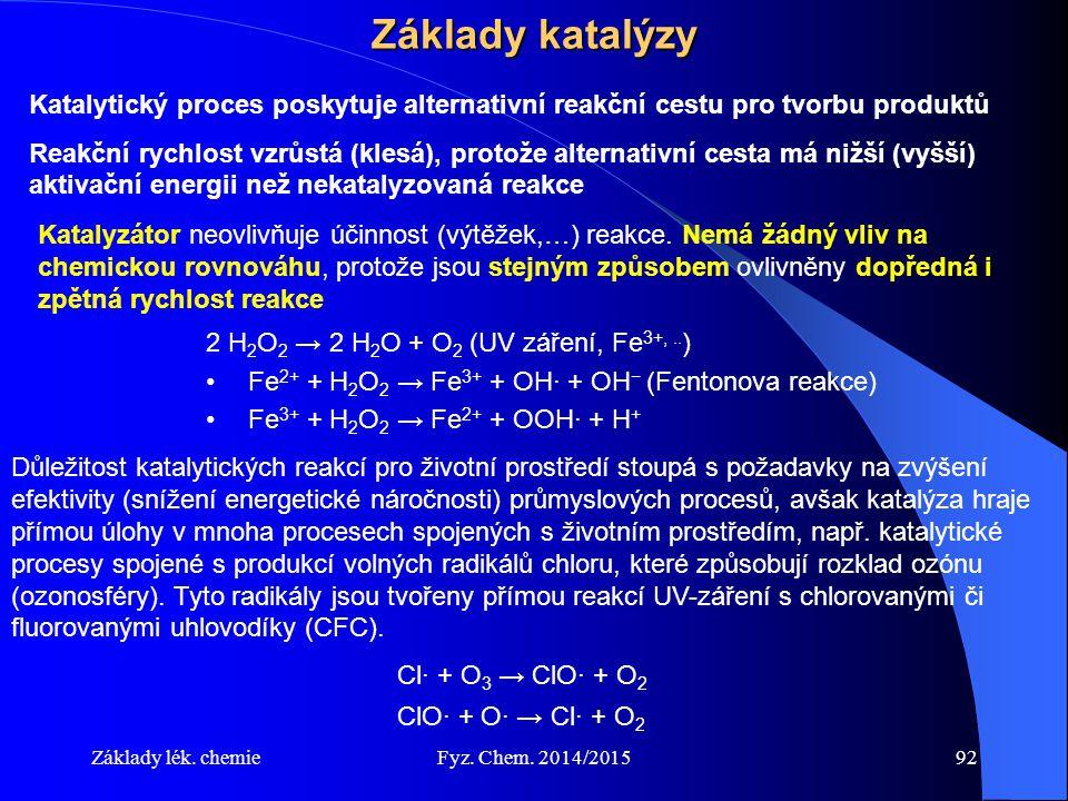 Základy katalýzy Katalytický proces poskytuje alternativní reakční cestu pro tvorbu produktů.