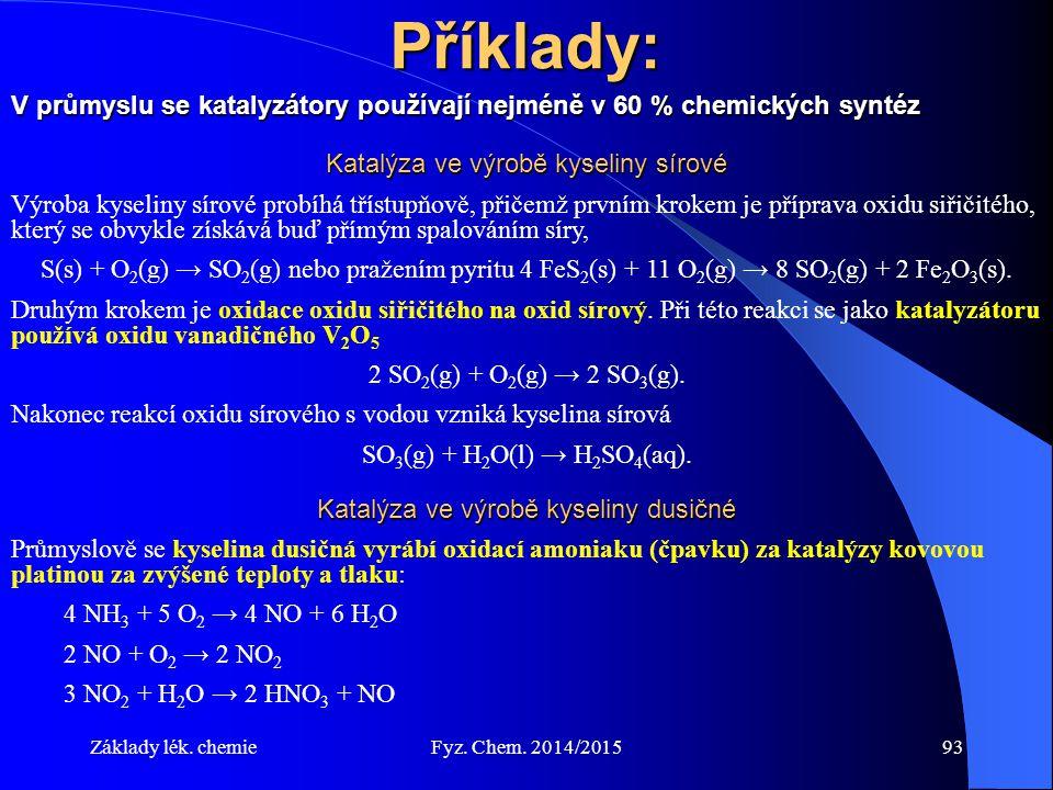 Příklady: V průmyslu se katalyzátory používají nejméně v 60 % chemických syntéz. Katalýza ve výrobě kyseliny sírové.