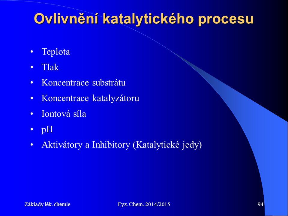 Ovlivnění katalytického procesu