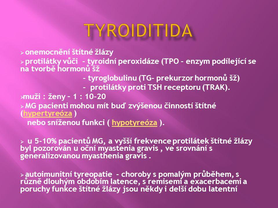 Tyroiditida onemocnění štítné žlázy