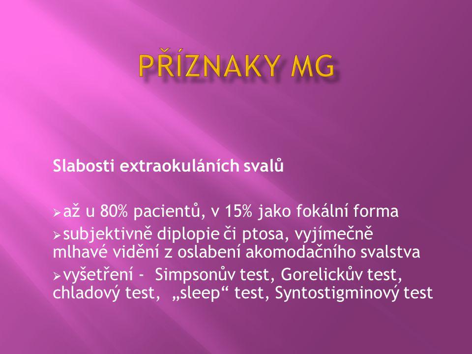 Příznaky MG Slabosti extraokuláních svalů