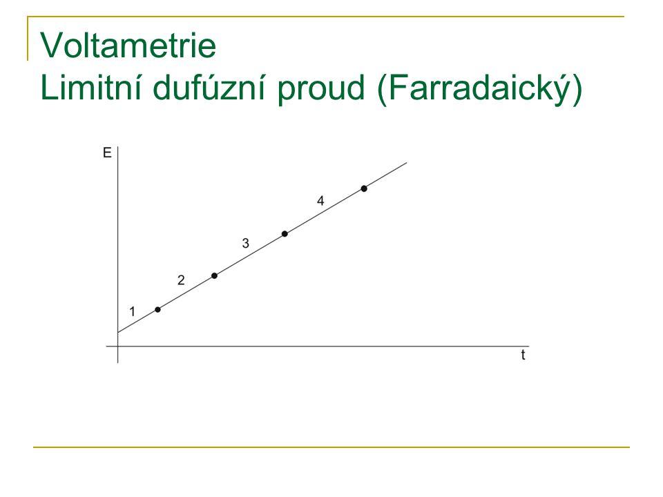 Voltametrie Limitní dufúzní proud (Farradaický)