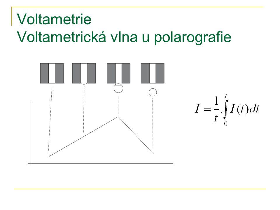 Voltametrie Voltametrická vlna u polarografie
