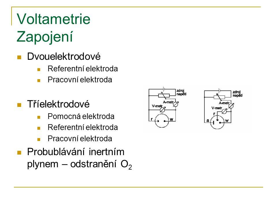 Voltametrie Zapojení Dvouelektrodové Tříelektrodové