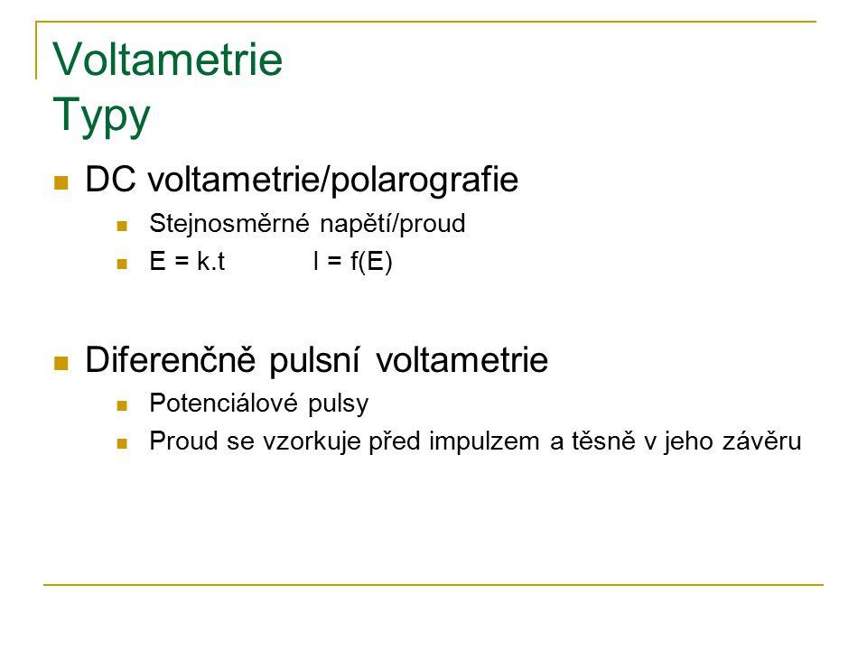 Voltametrie Typy DC voltametrie/polarografie